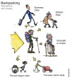 Sketch of different ways of transporting luggage on foot