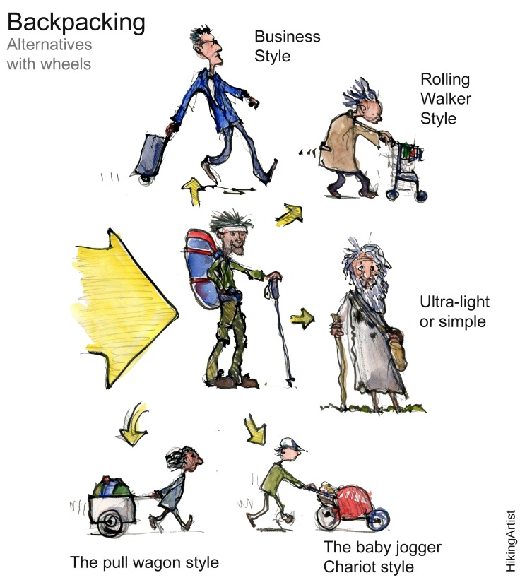 Drawing of different alternatives to backpacks, most of them with wheels