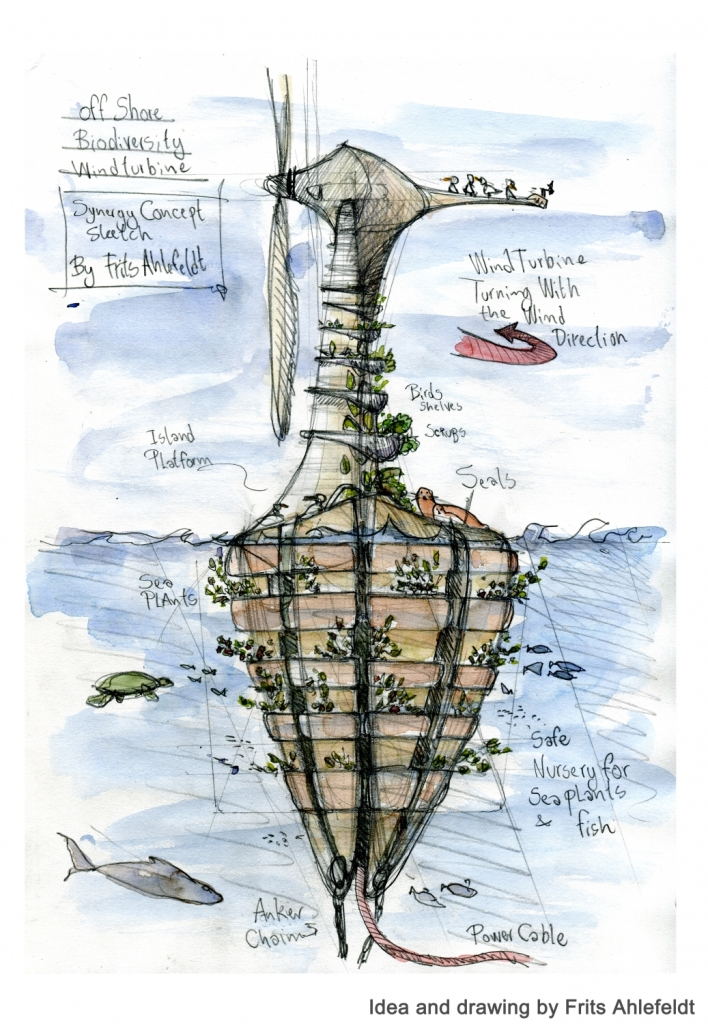Concept for a floating wind turbine with biodiversity