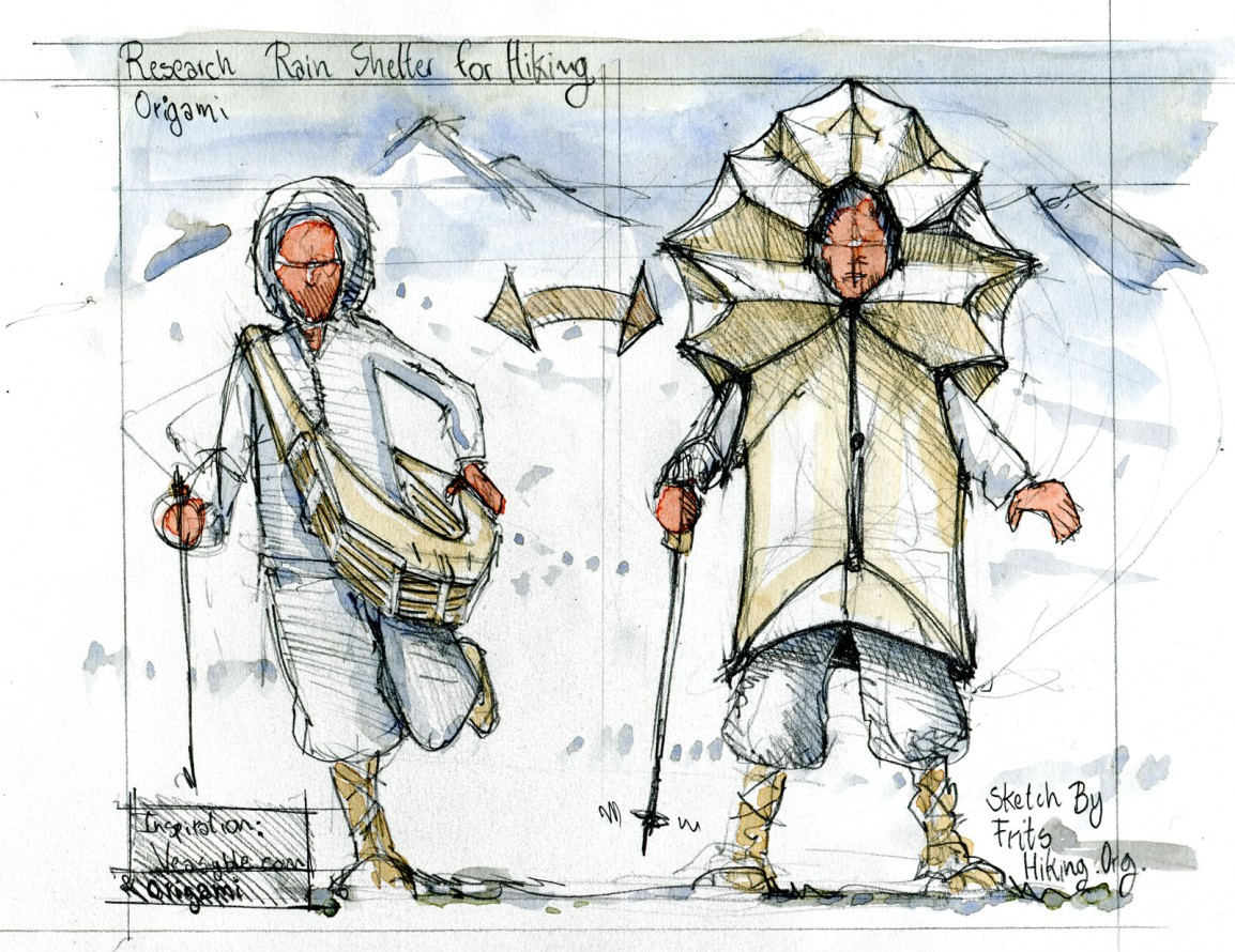 Future Hiking Rain gear Research