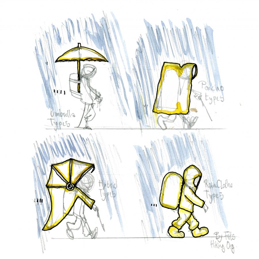 drawing up the umbrella, poncho, hybrid and classic raincoat protection gear