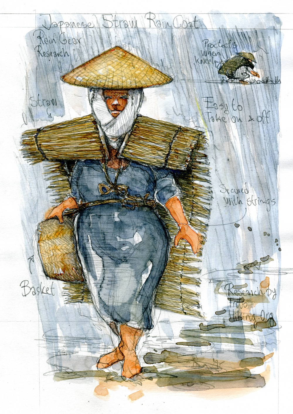 Drawing of traditional Japanese Rain cover, creative-commons license