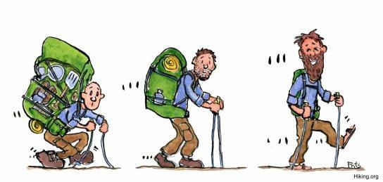 hiking-backpack-evolution-3-hikers-color-illustration-by-frits-ahlefeldt