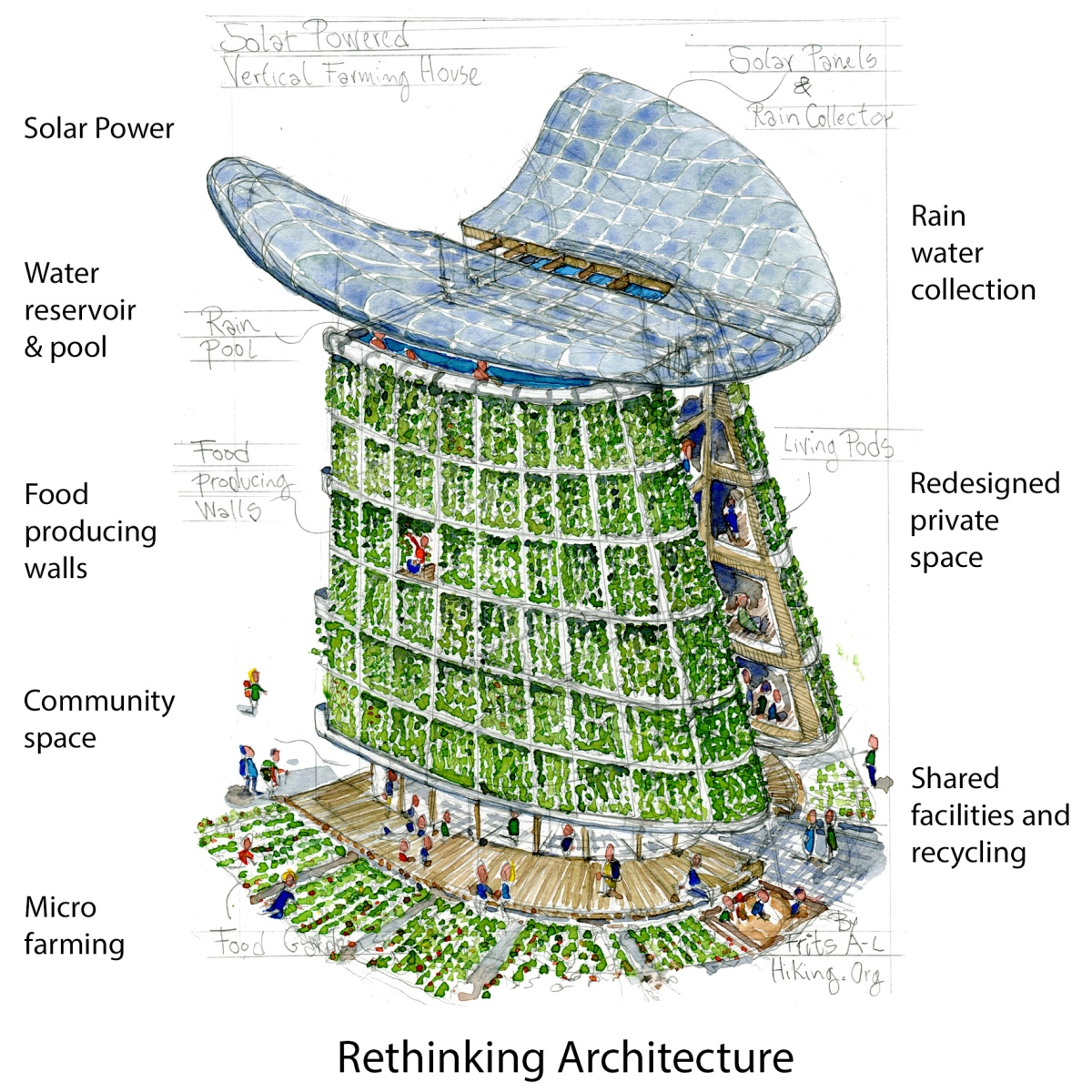 Concept for solar powered vertical farming eco house
