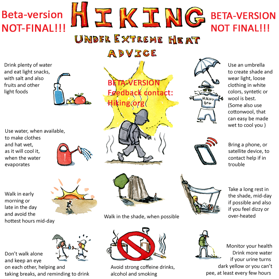 Logbook 8. August – Beta version & getting advice for Extreme heat hiking poster