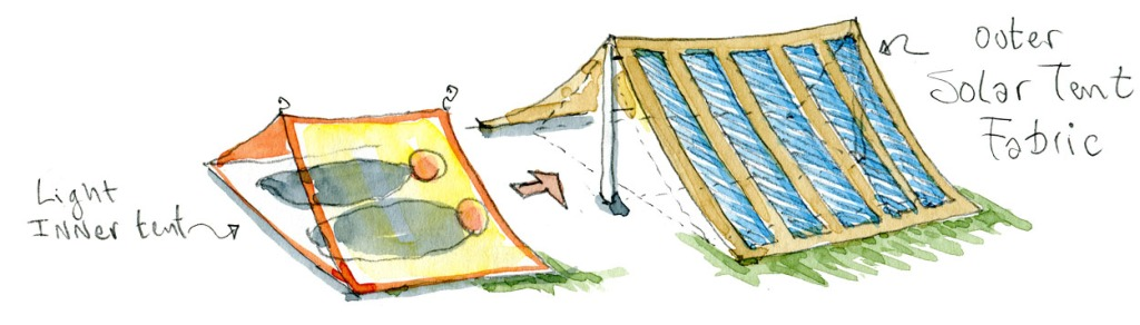 Drawing of a tent with solar panel fabric outer tent and detachable inner part. illustration by Frits Ahlefeldt