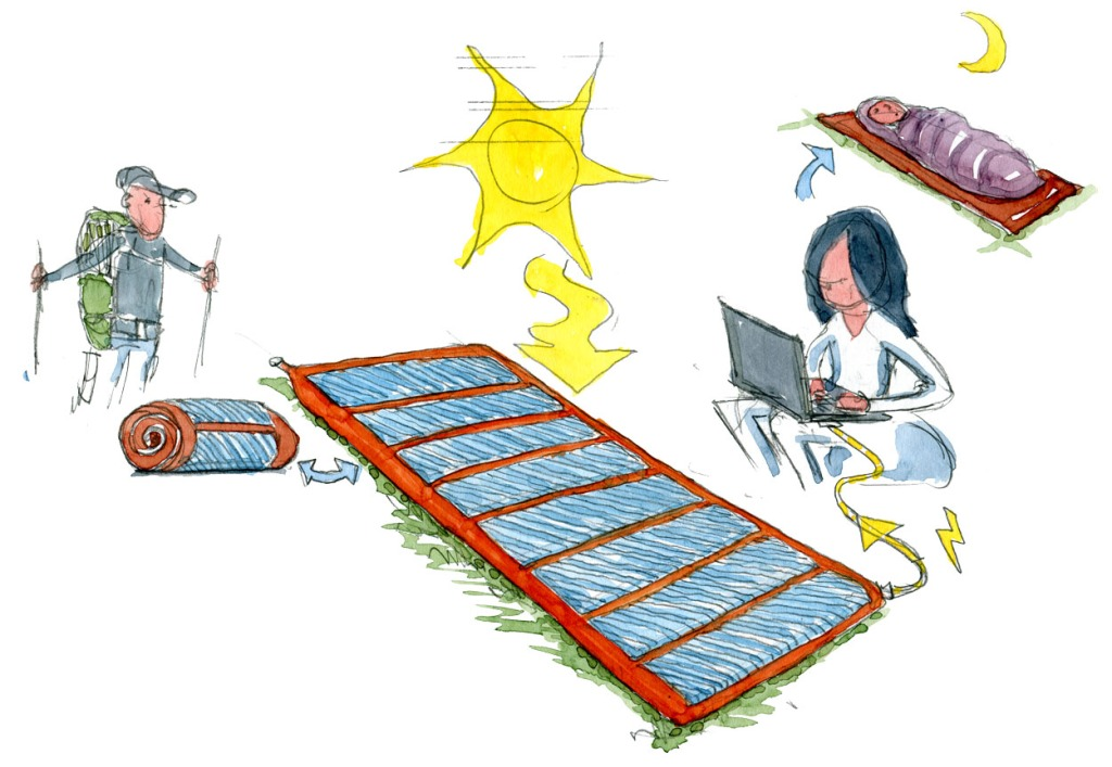 Drawing of a sleeping mat with solar cells. idea and sketch by Frits Ahlefeldt