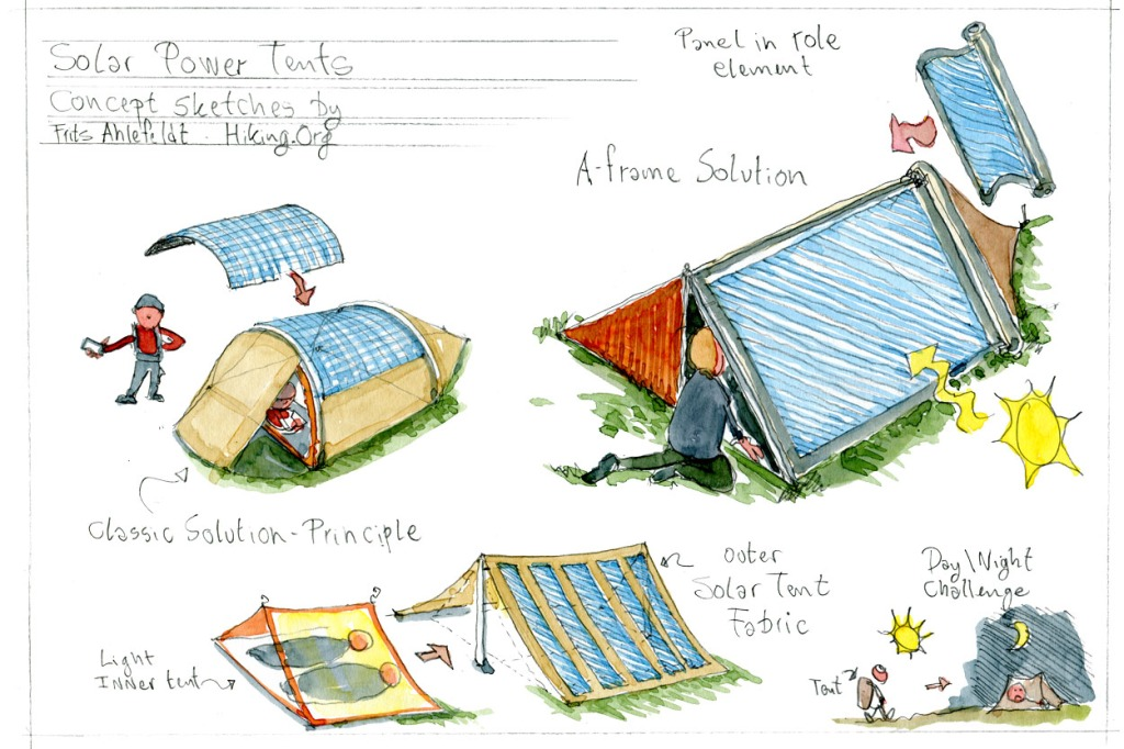 illustration of solar power tent ideas and innovation. by Frits Ahlefeldt