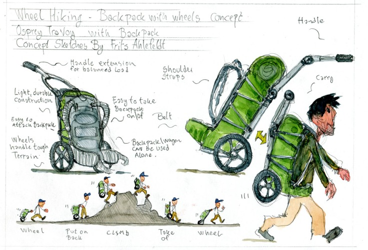 Drawing showing a biketrailer and backpack working together as a backpack on wheels, sketch by Frits Ahlefeldt