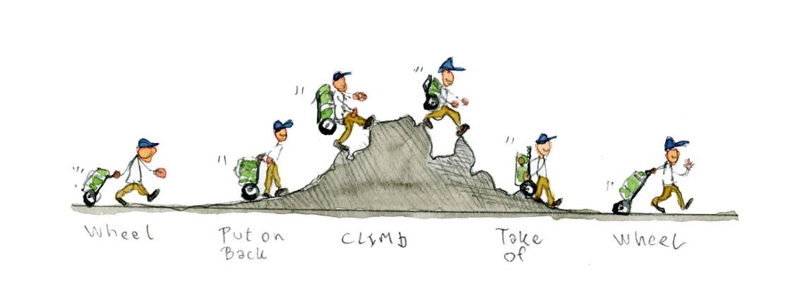 Drawing of man wheel-hiking, then climbing, then wheel hiking again