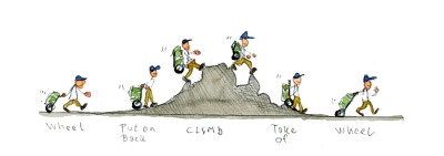 Drawing of man wheel-hiking, then climbing, then wheel hiking again