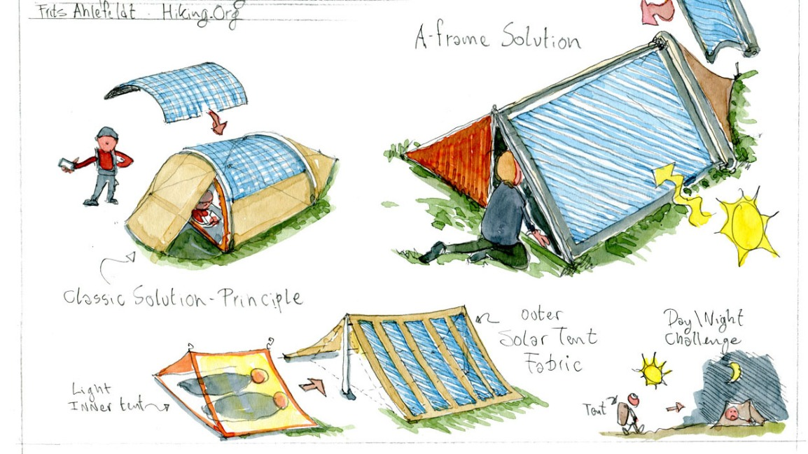 Different kinds of solar powered tents - ideas drawing by Frits Ahlefeldt