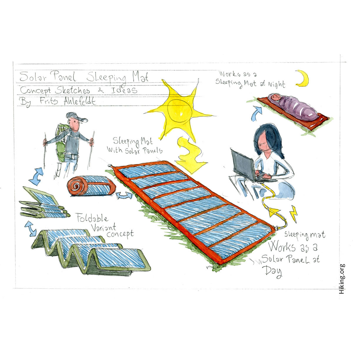 Sleeping pads with solar charger. concept sketch Drawing by Frits Ahlefeldt