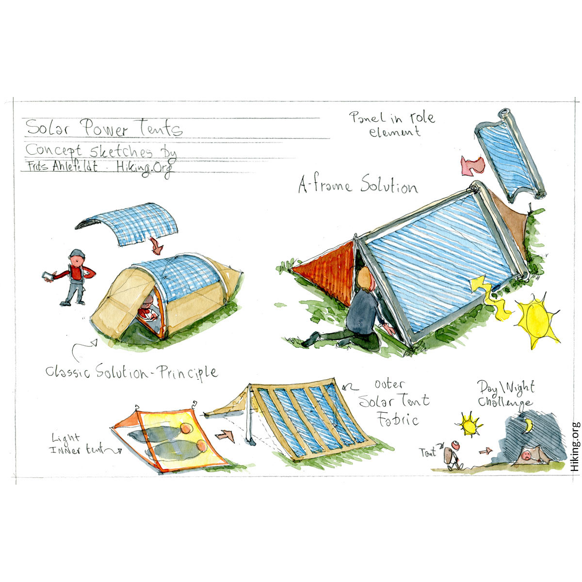 Conceptsketch of solar powered tent concepts Drawing by Frits Ahlefeldt. Hiking.org
