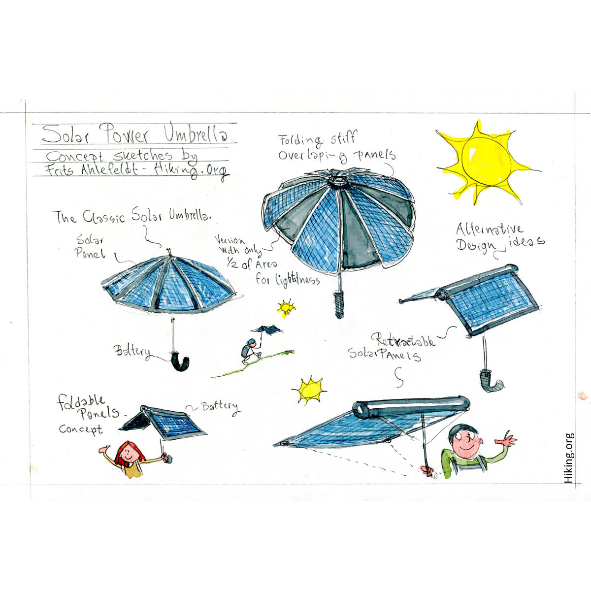 Solar power umbrella types sketches. concept sketch Drawing by Frits Ahlefeldt