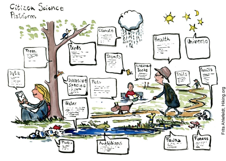Drawing of a landscape with people and nature with all details having projects attached to them. Illustration by Frits Ahlefeldt