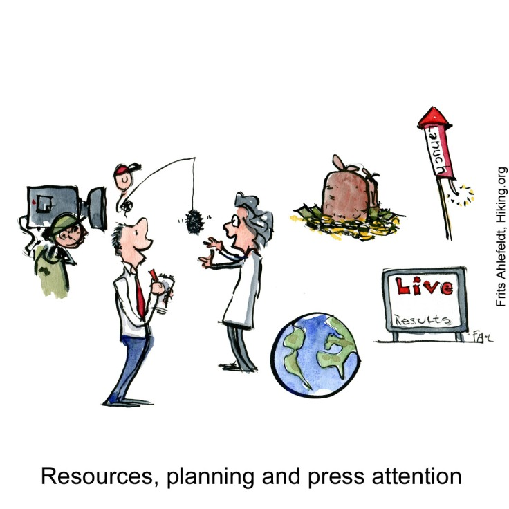 Drawing of people working with press and media. Illustration by Frits Ahlefeldt
